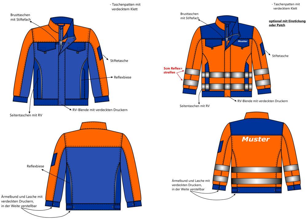 Sonderanfertigungen Jacken